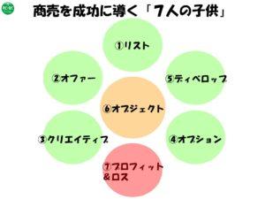 %ef%bc%97%e4%ba%ba%e3%81%ae%e5%ad%90%e4%be%9b